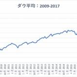 『【悲報】米国株で最も強気派のジム・ポールセン氏、一転して弱気派に』の画像