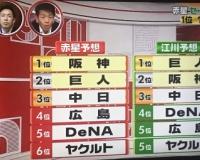 【朗報】赤星憲広のセリーグ順位予想!1位は阪神!!!!