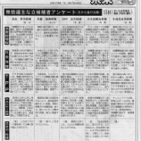 『衆議院選挙比例区埼玉15区(戸田市など) 新聞報道された各候補者の政策・政治スタンス』の画像