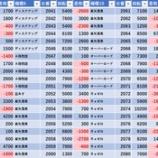 『8/26 エスパス秋葉原 旧イベ』の画像