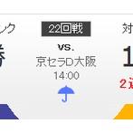 バファローズ対ホークス 山本-和田 14:00~(京セラドーム)