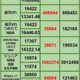 『【9月の買い増し状況】9月9日 iDeCo、投信評価損益』の画像