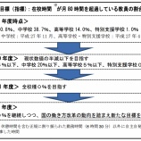 『岡崎市の教員の働き方を改善する方向性 -文教生活委員会での閉会中調査-』の画像