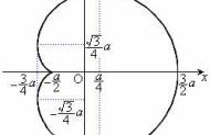 【画像】数学科の愛の告白の仕方wwwwwww