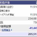 『週末(8月26日)の保有資産。2億0551万3666円』の画像