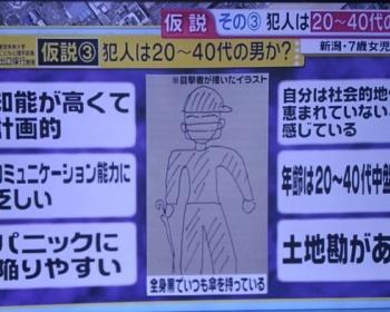 【新潟・7歳小2女児殺害事件】大桃珠生さんの犯人の可能性もある不審者の特徴がこちら(画像あり)