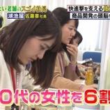 『【乃木坂46】これは!!!生田絵梨花にガチで似ている素人が発見される!!!!!!』の画像