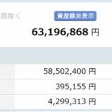 『【運用状況】2019年1月末の資産総額は6320万円でした!』の画像