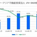 『スターアジア不動産投資法人・第9期(2020年7月期)決算・一口当たり分配金は1,718円』の画像