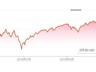 「株式に投資をしてはいけない人とは?」ウォーレンバフェット