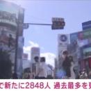 【コロナ】東京都で過去最多となる2848人の感染確認…止まらない
