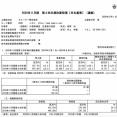 キユーピー 2020年11月期第3四半期決算