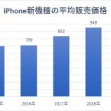 『【AAPL】ユーザーの離反が原因で新機種「iPhone11」は値下げへ』の画像