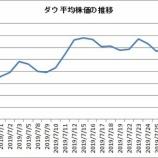 『【ダウ30種】2019年7月は平均1.0%上昇に留まる。銘柄別騰落率1位はPG!!』の画像