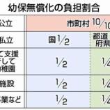 『幼児教育・高等教育の無償化について、日本政府の関係閣僚会合が開かれ、幼保無償化については来年10月より実施する方針が出されました。来年の通常国会に法案提出されます。』の画像