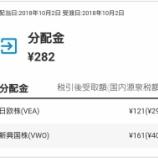 『【双日爆上げ】WealthNavi収支報告ver58』の画像