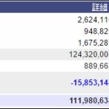 『週末(4月29日)の保有資産。1億1198万。』の画像