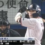 山田 .256 12本塁打49打点8盗塁OPS771 WAR1.5