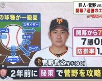 【阪神】巨人・菅野を攻略した片岡元コーチの秘策とは!?