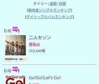 【欅坂46】二人セゾン初日で35万ってすごくないか!?