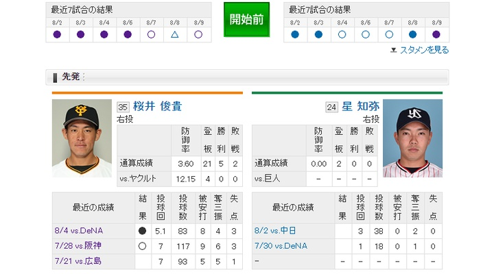 【 巨人実況!】vs ヤクルト![8/10]  先発は桜井!捕手は小林!1番・亀井!5番・大城!