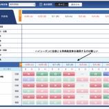 『ANA国内線特典航空券を確実に予約する技』の画像