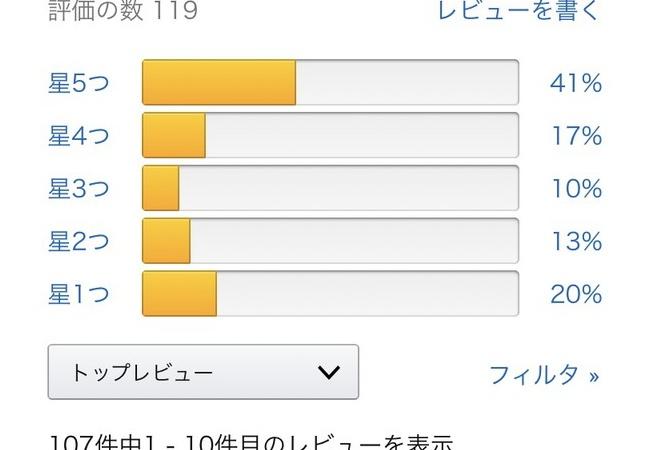 【悲報】ペルソナ5R、20万売り上げるもAmazonで☆3.5の評価
