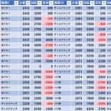 『11/28 SAP草加 旧イベ』の画像