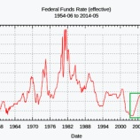 『FRBのハト派ローレングレン総裁、年内三回の利上げは合理的』の画像