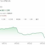 『IQOSの「輸入禁止」でフィリップ・モリスとアルトリアの株価急落!』の画像