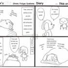『Kuma-san's CFS Diary【This or That】by Yurari   ゆらりさん作・くまさんのCFSつれづれ日記【あれかこれか】{#19}』の画像