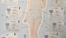 【乃木坂46】くびれ!!! 白石麻衣のボディーデータキタ━━━━━━(゚∀゚)━━━━━━ !!!!!