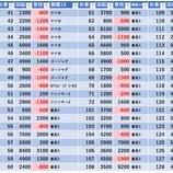 『10/17 エスパス渋谷スロ館 旧イベ』の画像