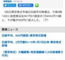 【悲報】日経2万円割れ