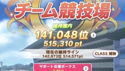 【ウマ娘】今週のクラス6維持ライン、515000突破か?