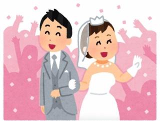 たった今結婚したとする、自分の知り合いを何人呼べる?