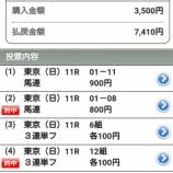 『【回顧】ジャパンカップ〈2018〉的中~アーモンドアイが驚異的なレコードタイム、アシストにはキセキ・川田騎手の奮闘も、レース後騎手コメントとともに振り返る~vol.1145』の画像