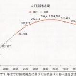 『岡崎市の2050年までの人口推計』の画像