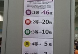 【乃木坂46】握手会ポスター、最大当選枚数46枚www既に200枚GETの強者も・・・www