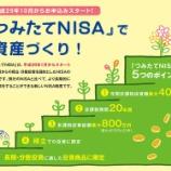『つみたてNISAを夫婦で実践!適切な投資先やオススメ投資法。』の画像
