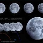 『投稿:半影月食 2020/01/14』の画像