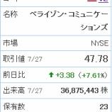 『VZが7%も上昇中!NYダウも再び最高値更新中!』の画像