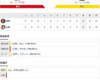 セ・リーグ C0-2T[11/7] 阪神、3年ぶり2位確定 大山はキングに1差28号!秋山八回途中3安打無失点で11勝!