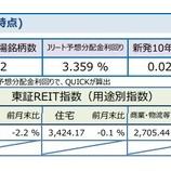 『しんきんアセットマネジメントJ-REITマーケットレポート2021年8月』の画像