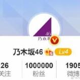 『乃木坂46、ついに中国でもフォロワー100万人を突破する!!!』の画像