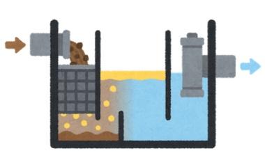 『ビル管過去問⑤ ゴミの処理とか』の画像