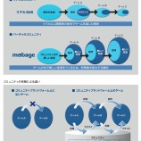 『2012年 日本の活路は「バーチャル」にあり【湯川】』の画像