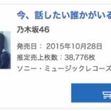 『【乃木坂46】13th『今、話したい誰かがいる』二日目も過去最高!売上38,776枚でオリコンデイリーチャート一位を更新!!!』の画像
