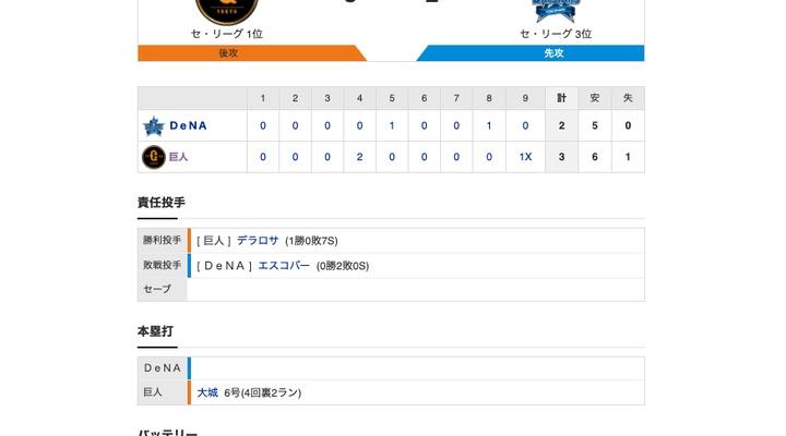 【巨人試合結果!】<巨3x-2De> 巨人3連勝! 大城特大2ランで先制するも追いつかれる…しかし9回に吉川がサヨナラ打!