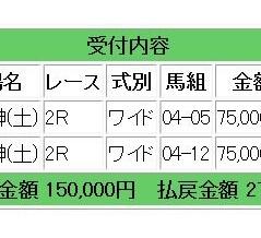 桜花賞週は過去5年で3回コロガシ成功となっており、今週は15万円開始のコロガシ勝負となります